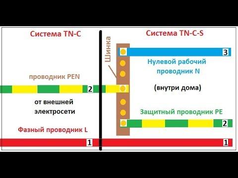 Как определить фазу , рабочий ноль , защитный ноль на одной линии .