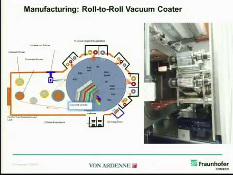 Karl Leo plenary: Organic Solar Cells: From a Lab Curiosity to a Serious Photovoltaic Technology