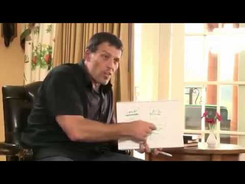 Tony Robbins on How Your Belief Systems Determine Your Success