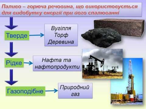 Презентация на тему Загрязнение воздуха