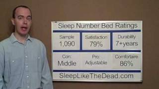 Sleep Number / Select Comfort Ratings & Reviews : Complaints, Problems, Pros, Cons, Compare