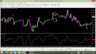 TURBO PLUS V2 NON REPAINTED STRATEGY FOR BO AND FOREX !!!!
