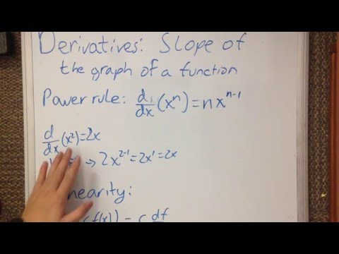 Derivative Rules: (Power Rule, Linearity)