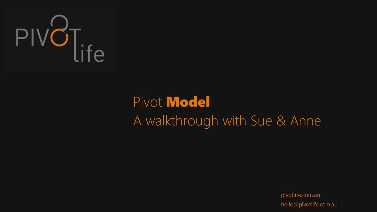 An introduction and walkthrough of the Pivot Model......your roadmap to navigate  and enable change.