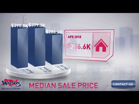 Atlantic Beach Market Update,FL, Real Estate Market Update from Watson Realty,May, 2018