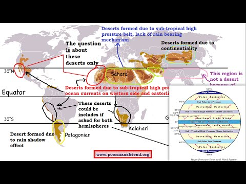 C6-Pressure Belts upsc ias-Trade Winds,Easterlies,Westerlies,Horse Latitudes,Formation of Deserts
