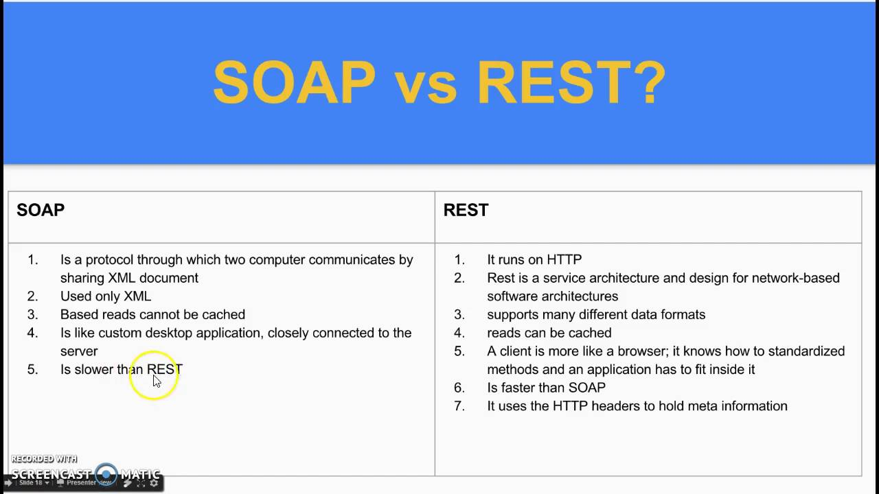 Soap vs rest youtube for Architecture rest