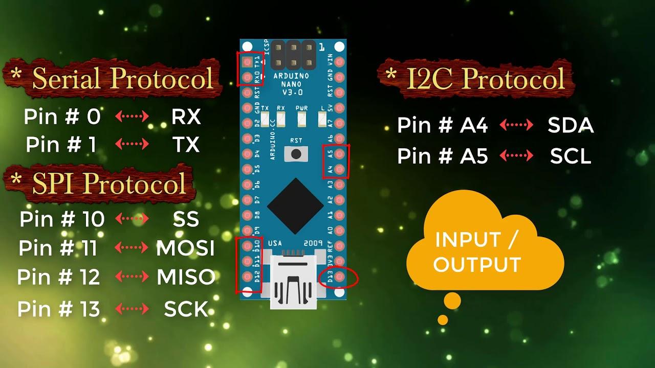 Basics of Arduino Nano