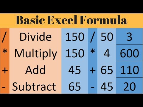 basic-excel-formula---multiply,-divide,add,-subtract-in-excel