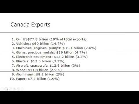 Trade Analysis   Canada China USA   Government Policies and Stats