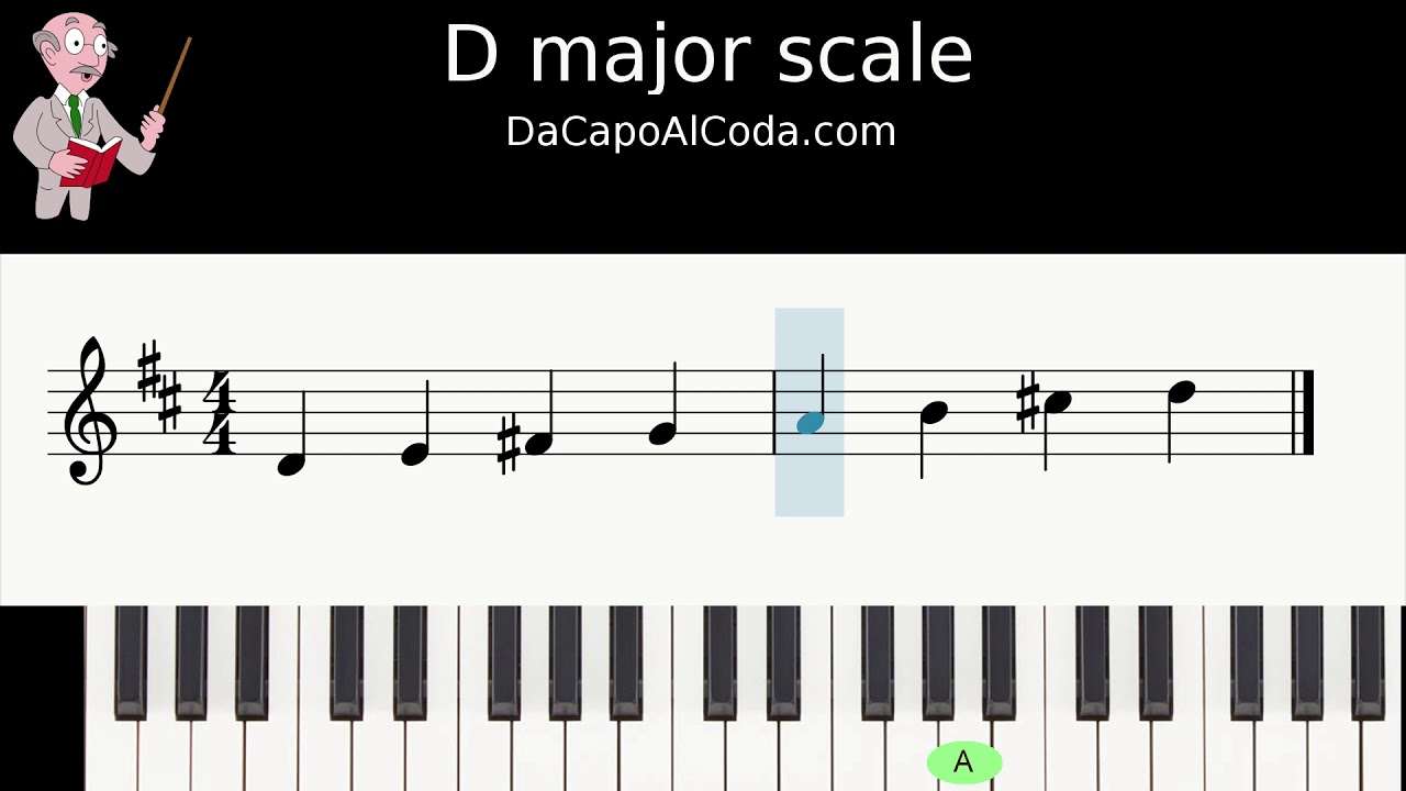 D Major scale   Music theory