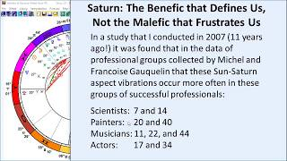 Saturn Is Not Malefic: Understanding the Planet Saturn