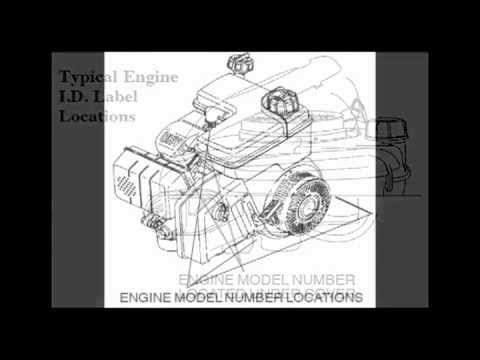 Tecumseh Engine Model Number Locations