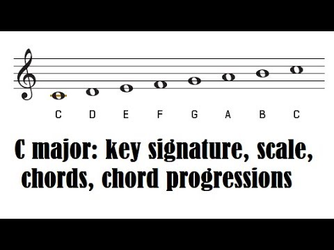 The Key Of C Major C Major Scale Key Signature Piano Chords And