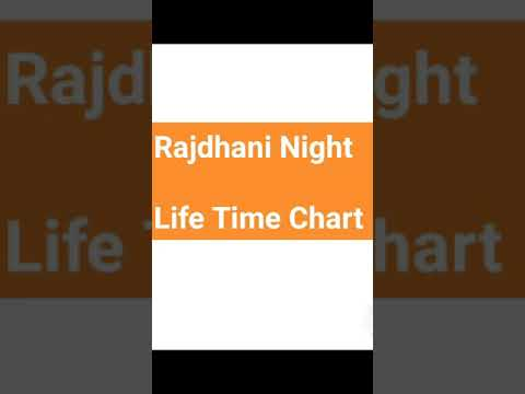Rajdhani Night Life  Time Chart