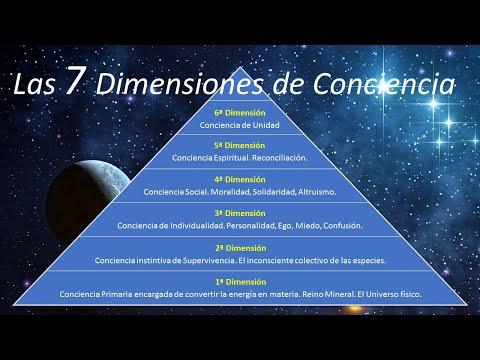Las 7 Dimensiones De Conciencia