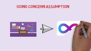 Basic Accounting Assumptions