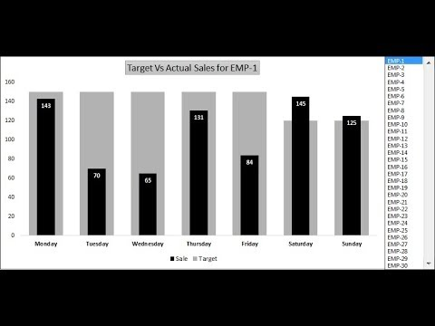 tableau kpi actual vs target