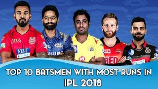 Top 10 Batsmen With Most Runs in IPL 2018 so far