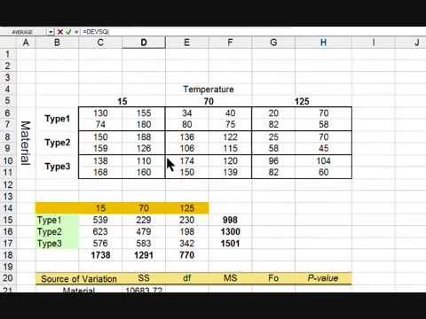 Two Factor Factorial Design Chart Using Sum