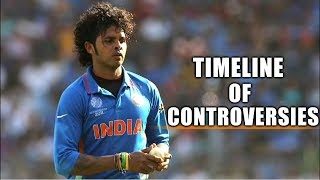 Timeline of Sreesanth's controversial career