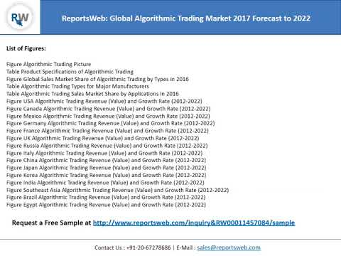 Algorithmic Trading Market 2018 Overview and Growth