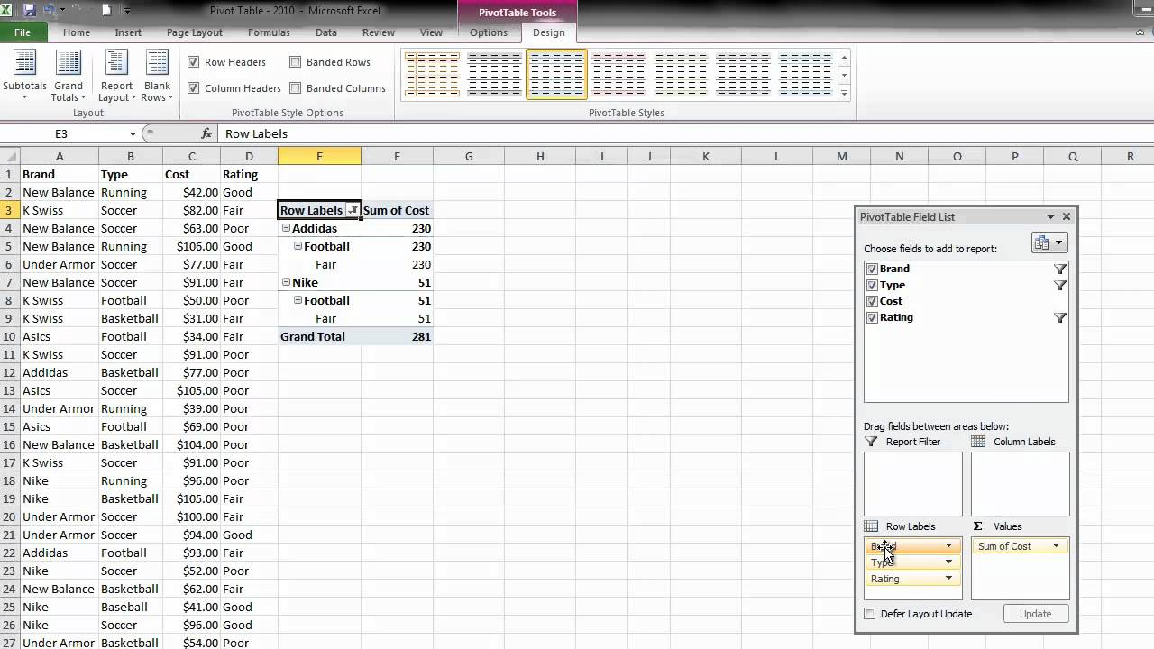 How To Create A Pivot Table In Excel 2010