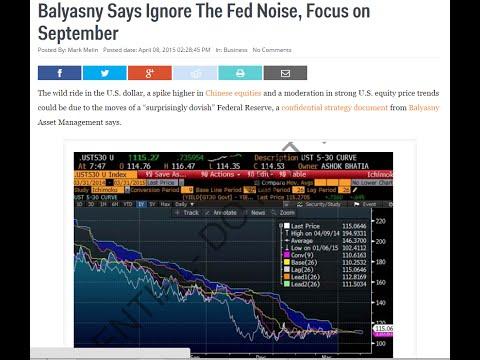 What matters: Fed is already raising rates, adjust portfolio accordingly