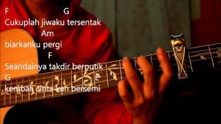 Awera - Terhakis Kord Gitar