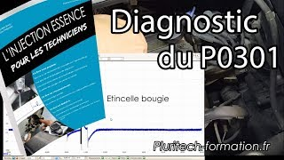 Diagnostic P0301 / Problème d'allumage, compression ou injection ?
