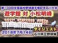高校野球 遊学館 対 小松明峰 ダイジェスト 第100回全国高校野球選手権記念石川大会