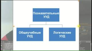 Формирование УУД на уроках Литературного чтения 1-4 класс - Болотова С. А.
