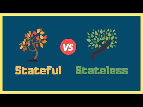 Stateful vs Stateless Applications...