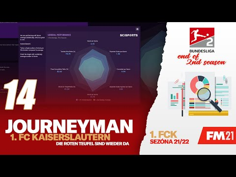 FM21   Die Roten Teufel   S02 E06 - End of Season 2 review