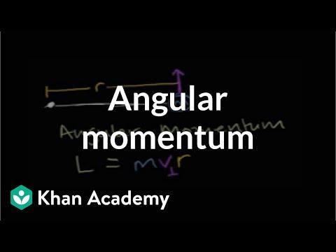 Angular momentum | Moments, torque, and angular momentum | Physics | Khan Academy