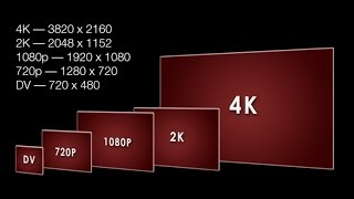 lCD телевизор LG 49UH651V обзор