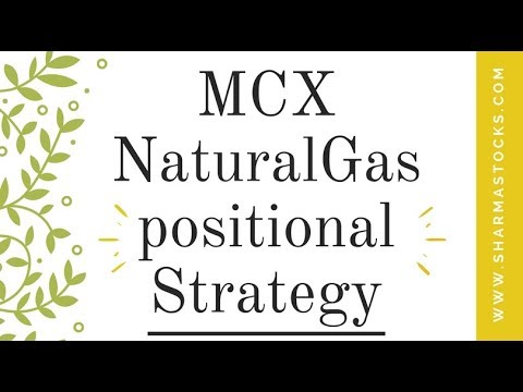 MCX Natural Gas positional Strategy Trading - Sharmastocks.com