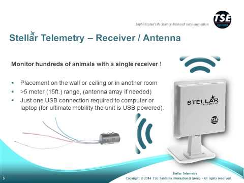 TSE Stellar Telemetry