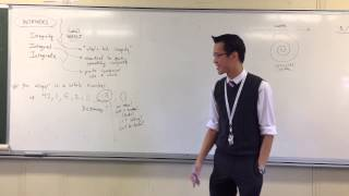 Examples of Integers