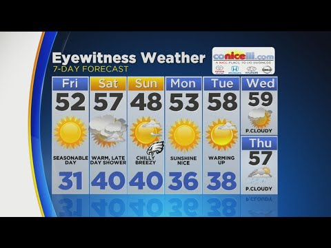 Morning Weather: Great Shopping Weather Today