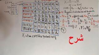 #EP 02 statistique descriptive : tableaux statistiques_Effectifs et fréquences cumulées
