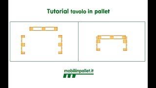 Tutorial tavolo in pallet con piano in legno