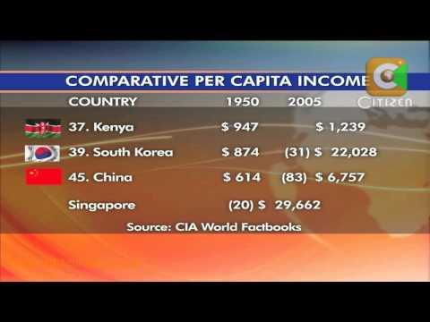 Kenya, South Korea Economic Ties