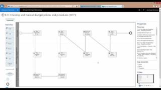 Microsoft Dynamics AX-Lifecycle-Services