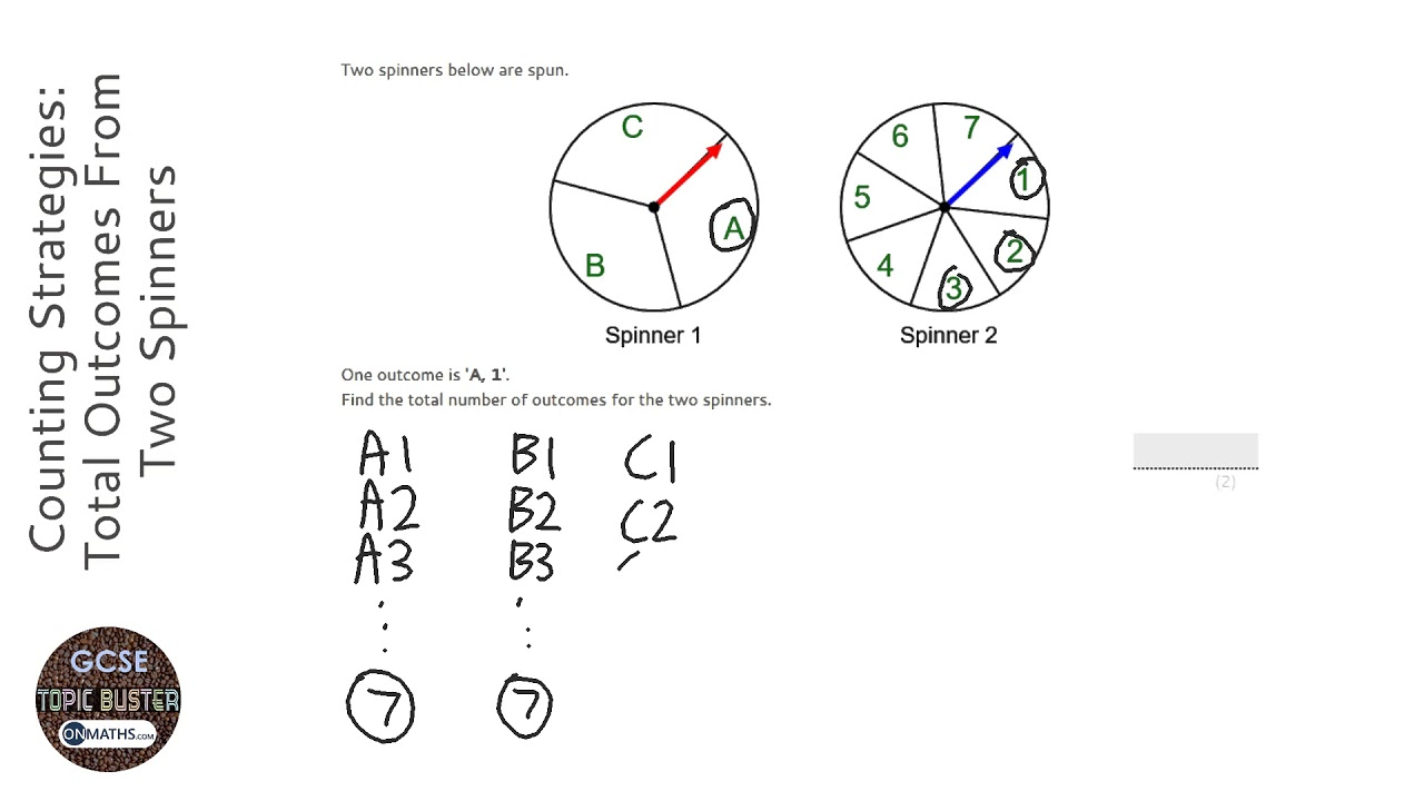Counting Strategies: Total Outcomes From Two Spinners
