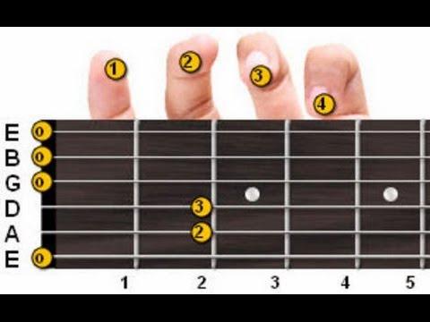 Video Cara Belajar Kunci Gitar Beserta Gambarnya