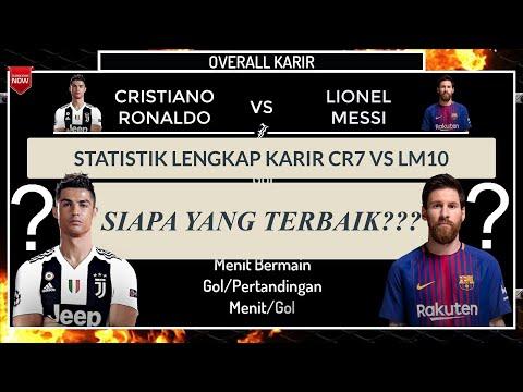 Man U Ronaldo Goals