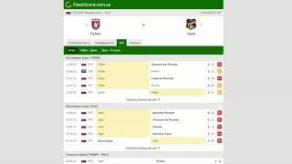 Рубин Урал Прогноз и обзор матч на футбол 15 августа 2020 Премьер лига Тур 2
