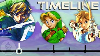 The Complete Legend of Zelda Timeline - Legend Of Zelda to Breath Of The Wild