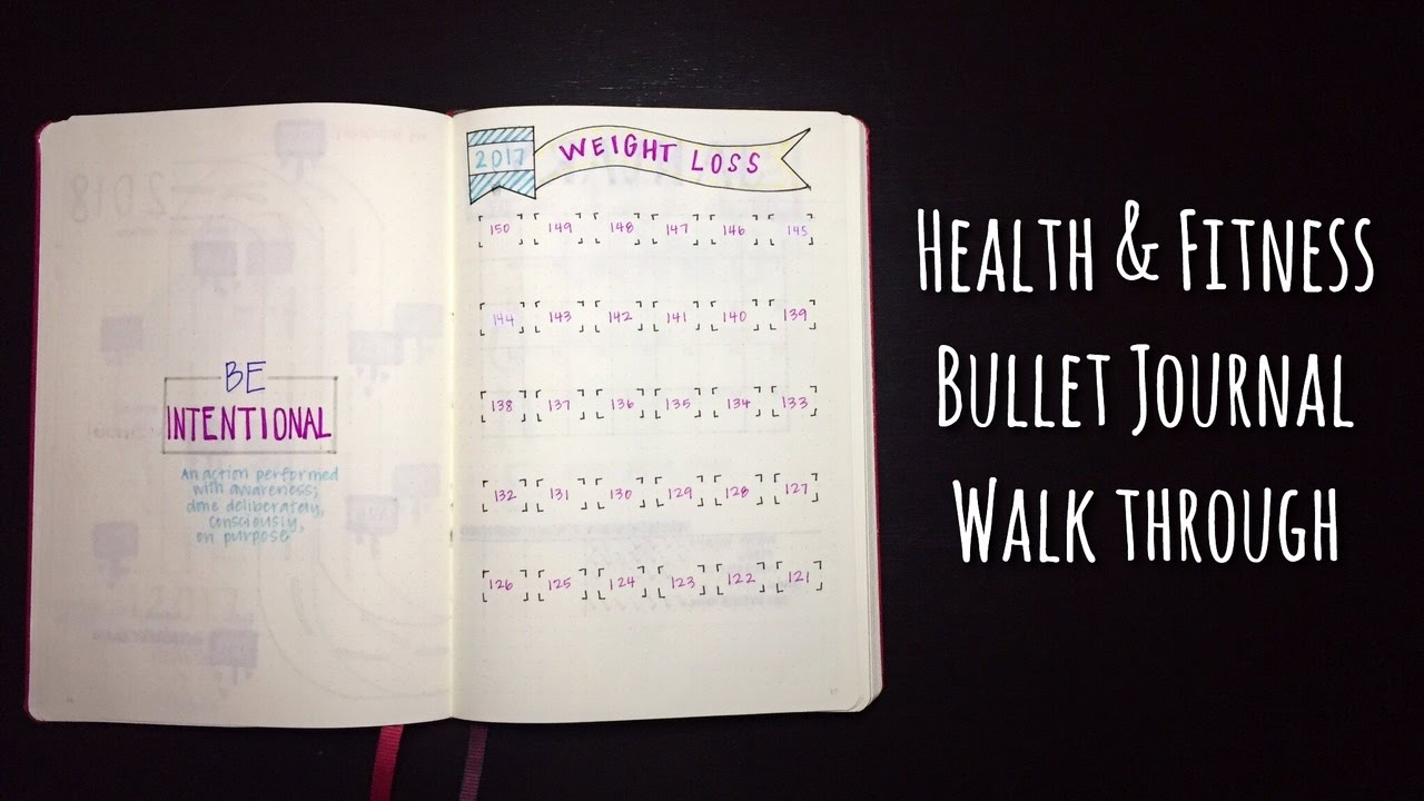 Health and Fitness Bullet Journal walk thru image